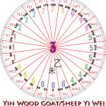 Make the most of 2015, year of the Yin Wood Goat